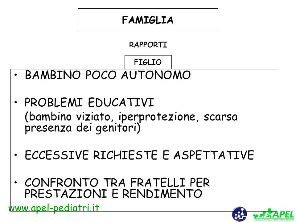 Liguria Popolazione 0 - 14 anni -172.477 N° 3 SUICIDI (5,3%) N° 3 OMICIDI (5,3%) N° 2 FOLGORATI N° 2 ANNEGATI N° 2 CADUTE DALLALTO + + INONDAZIONI, US