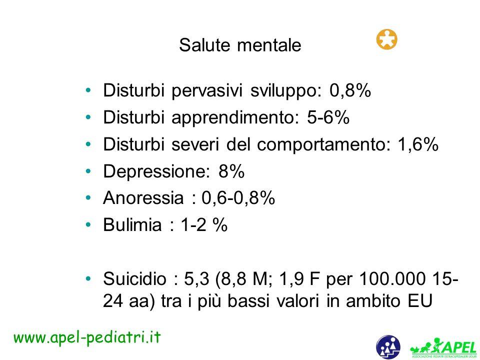 www.apel-pediatri.it Disabilità Dati: 1) Multiscopo: 15,6 per mille (6-14 aa); definizione: disabilità funzioni e/o movimento e/o sensoriale. 2) Handi