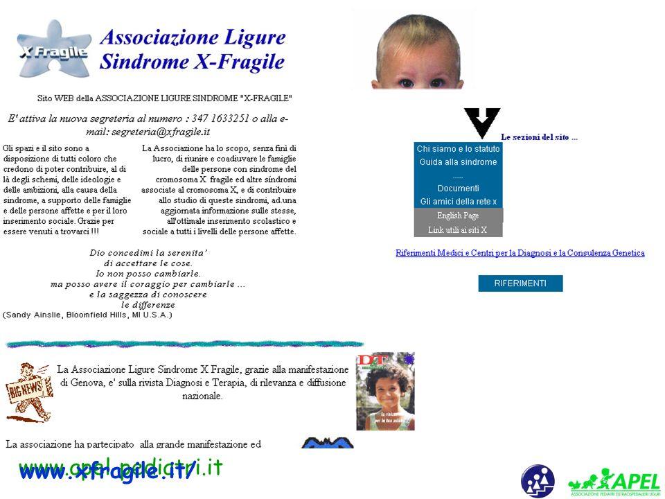 www.apel-pediatri.it Scala B (Iperattività/Impulsività) 1.