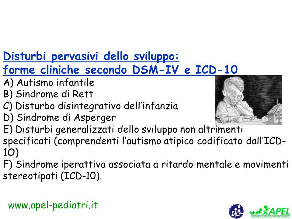 www.apel-pediatri.it Prevenzione del RM - Prevenire la carenza di folati preconcezionale - carenza di iodio - screening della fenilketonuria, ipotiroi