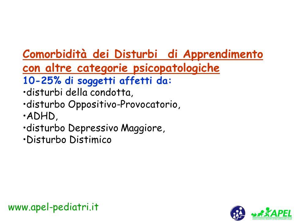 www.apel-pediatri.it 1.Sordità 2.Ritardo del linguaggio 3.Disturbo fonetico-fonologico 4.Disartria 5.Disprassia 6.Disfonia 7.Disfasia infantile 8.Dist