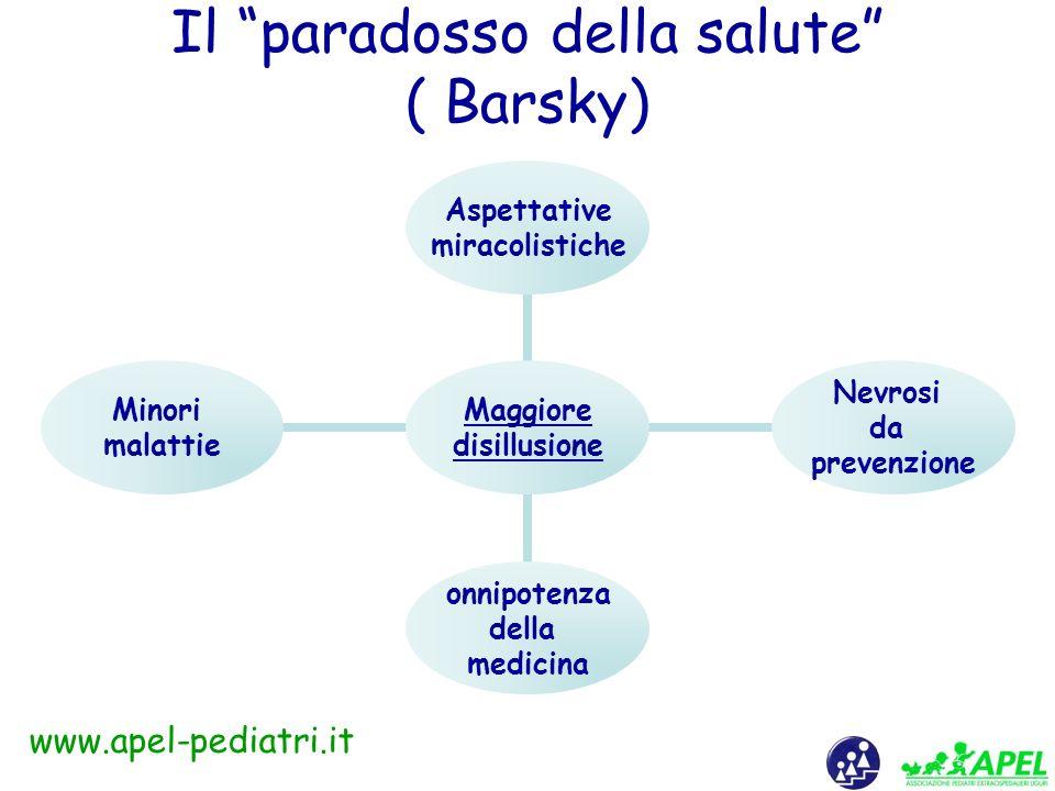 www.apel-pediatri.it Siamo più sani ma ci sentiamo sempre più malati. E il paradosso della nostra società