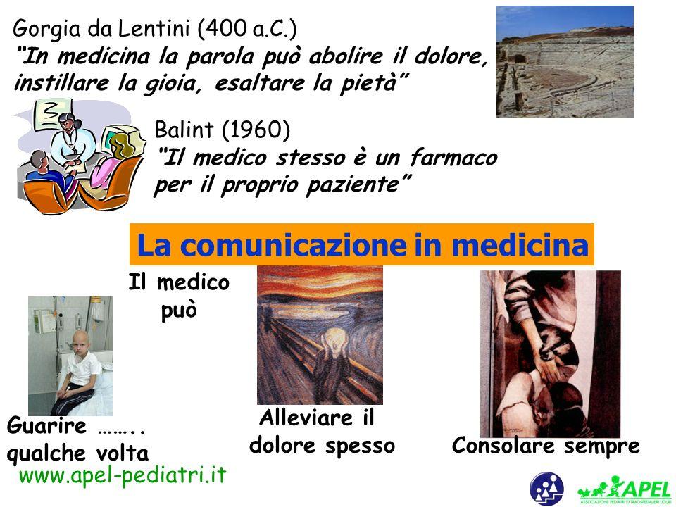 www.apel-pediatri.it Il paradosso della salute ( Barsky) Maggiore disillusione Aspettative miracolistiche Nevrosi da prevenzione onnipotenza della medicina Minori malattie