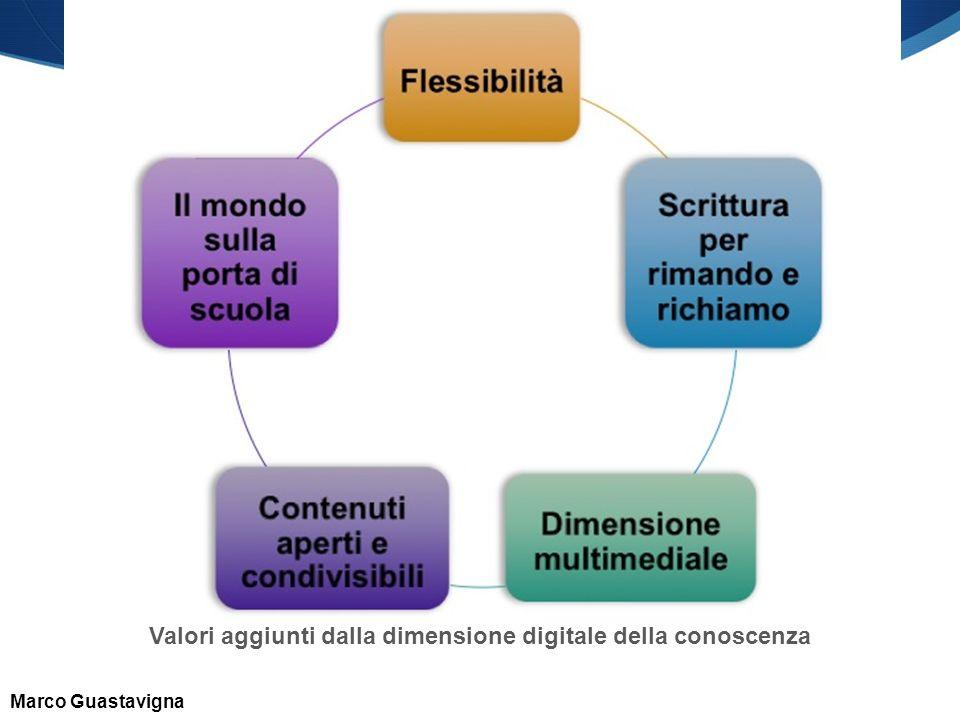 Valori aggiunti dalla dimensione digitale della conoscenza Marco Guastavigna