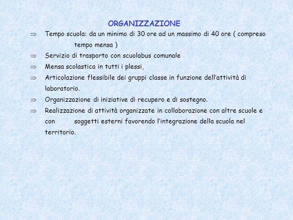 SCUOLE PRIMARIE STATALI San Damiano capoluogo: Scuola G.