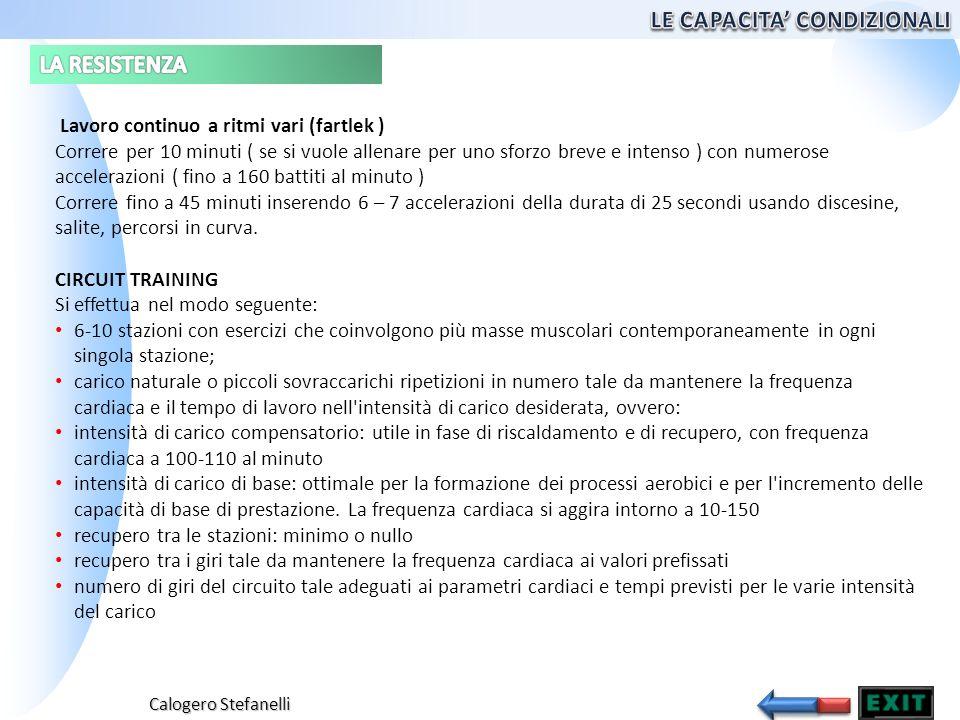 Calogero Stefanelli Lavoro continuo a ritmi vari (fartlek ) Correre per 10 minuti ( se si vuole allenare per uno sforzo breve e intenso ) con numerose
