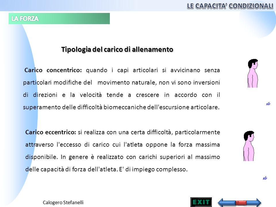 Calogero Stefanelli Tipologia del carico di allenamento Carico concentrico: quando i capi articolari si avvicinano senza particolari modifiche del mov