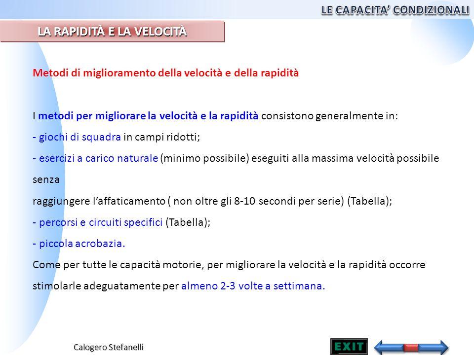 Calogero Stefanelli Metodi di miglioramento della velocità e della rapidità I metodi per migliorare la velocità e la rapidità consistono generalmente
