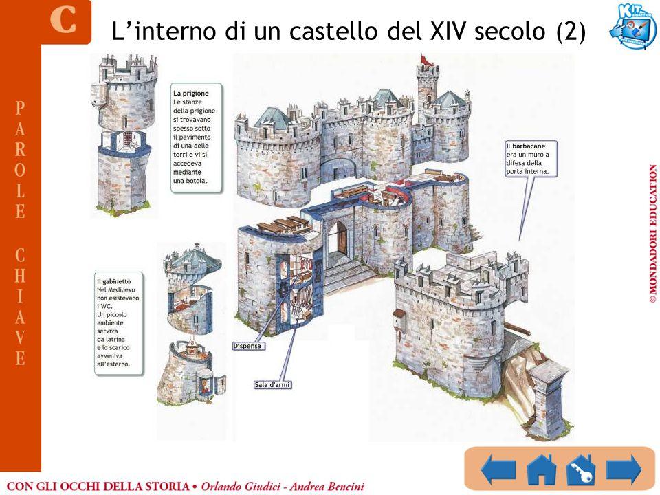 Linterno di un castello del XIV secolo (2)