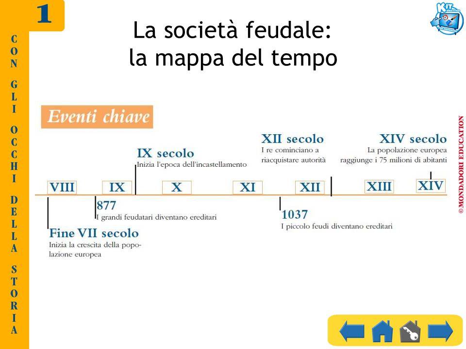 La società feudale: la mappa del tempo