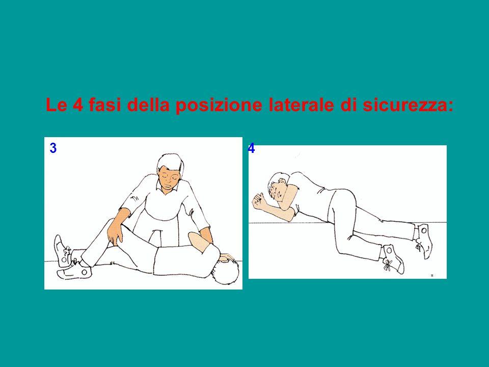 Le 4 fasi della posizione laterale di sicurezza: 34 *