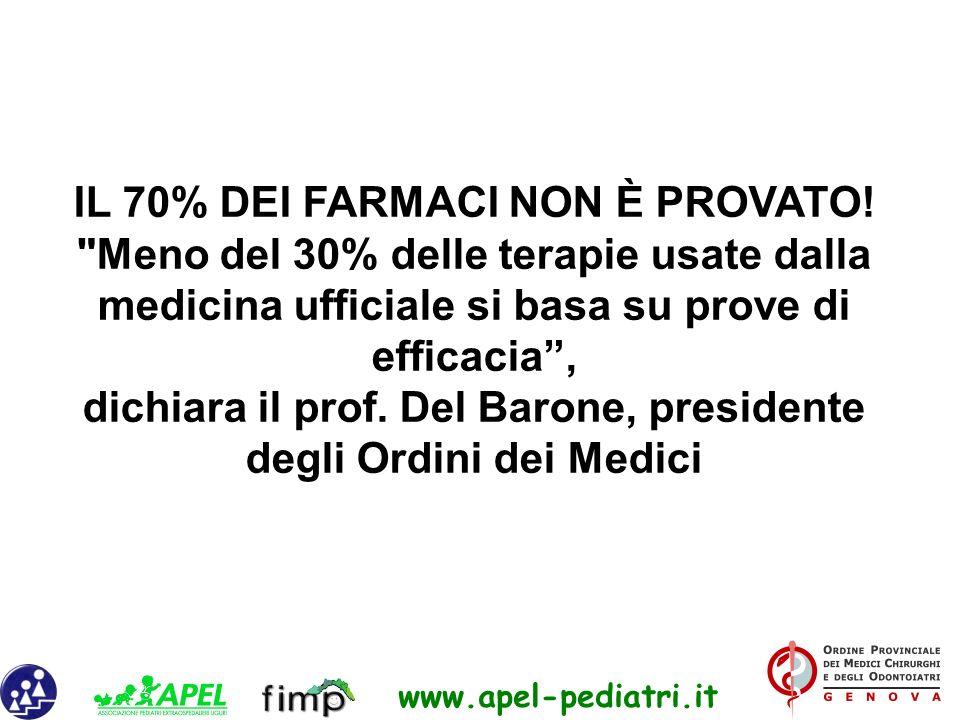 www.apel-pediatri.it IL 70% DEI FARMACI NON È PROVATO!