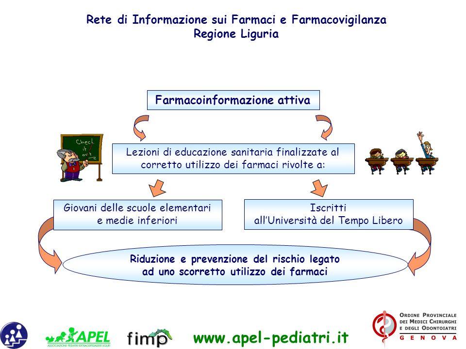 www.apel-pediatri.it Lezioni di educazione sanitaria finalizzate al corretto utilizzo dei farmaci rivolte a: Giovani delle scuole elementari e medie i