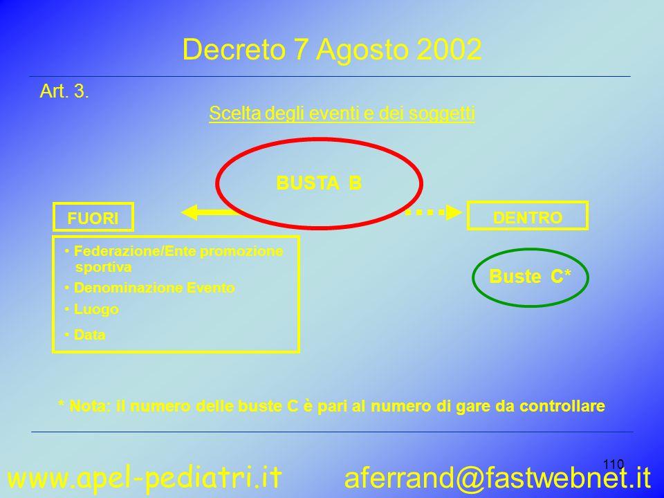www.apel-pediatri.it aferrand@fastwebnet.it 110 BUSTA B Federazione/Ente promozione sportiva Denominazione Evento Luogo Data Buste C* * Nota: il numer