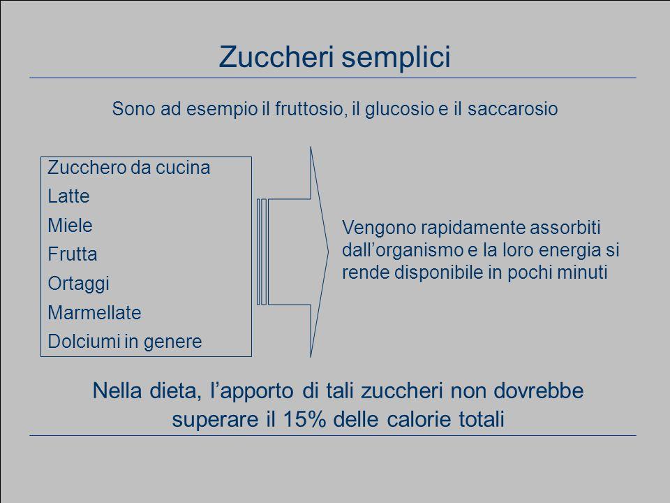 www.apel-pediatri.it aferrand@fastwebnet.it 28 Considerazioni generali Zuccheri semplici Sono ad esempio il fruttosio, il glucosio e il saccarosio Ven
