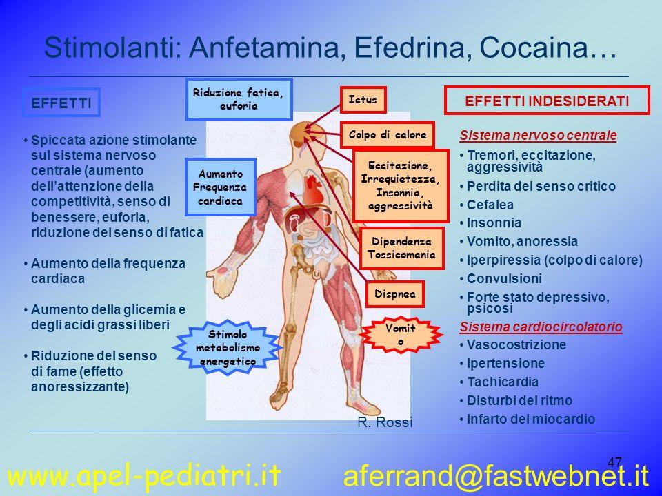 www.apel-pediatri.it aferrand@fastwebnet.it 47 Stimolanti: Anfetamina, Efedrina, Cocaina… Sistema nervoso centrale Tremori, eccitazione, aggressività