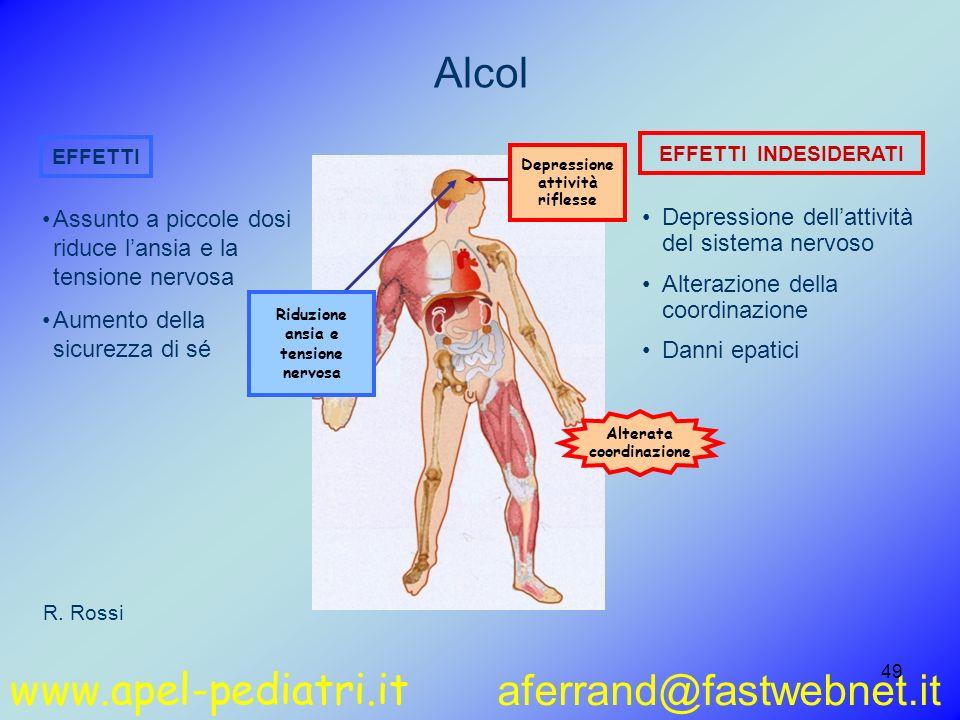 www.apel-pediatri.it aferrand@fastwebnet.it 49 Assunto a piccole dosi riduce lansia e la tensione nervosa Aumento della sicurezza di sé Depressione de