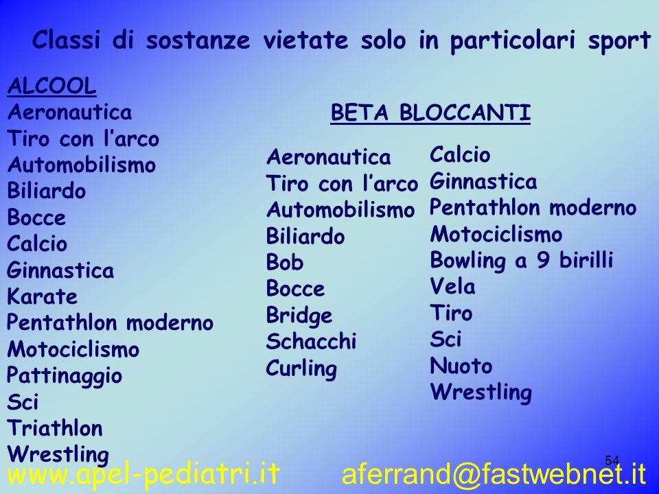 www.apel-pediatri.it aferrand@fastwebnet.it 54 ALCOOL Aeronautica Tiro con larco Automobilismo Biliardo Bocce Calcio Ginnastica Karate Pentathlon mode