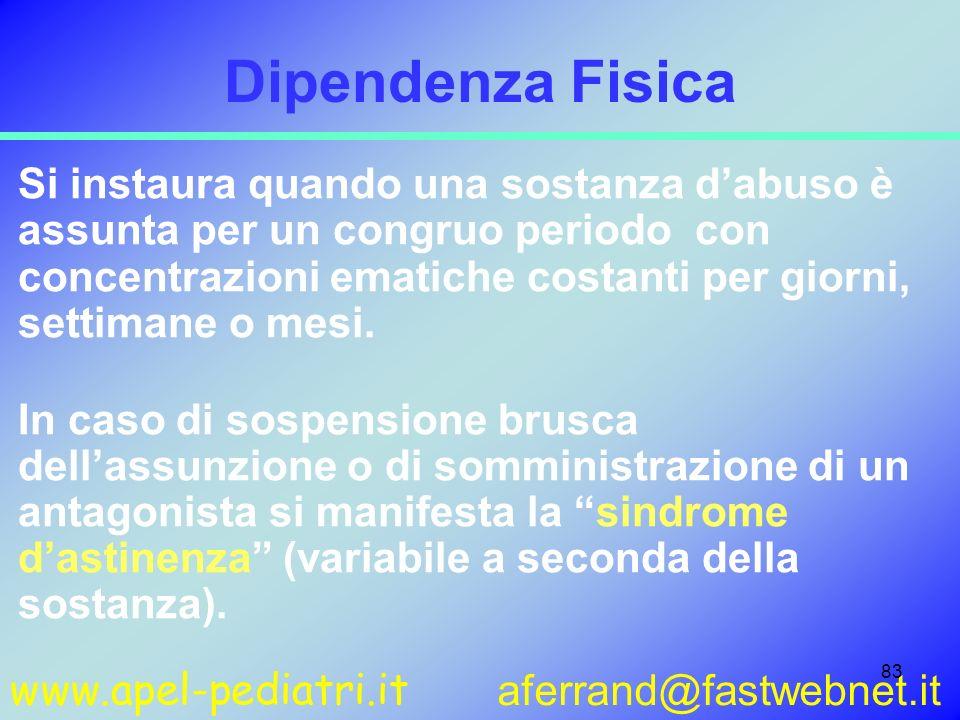 www.apel-pediatri.it aferrand@fastwebnet.it 83 Dipendenza Fisica Si instaura quando una sostanza dabuso è assunta per un congruo periodo con concentra