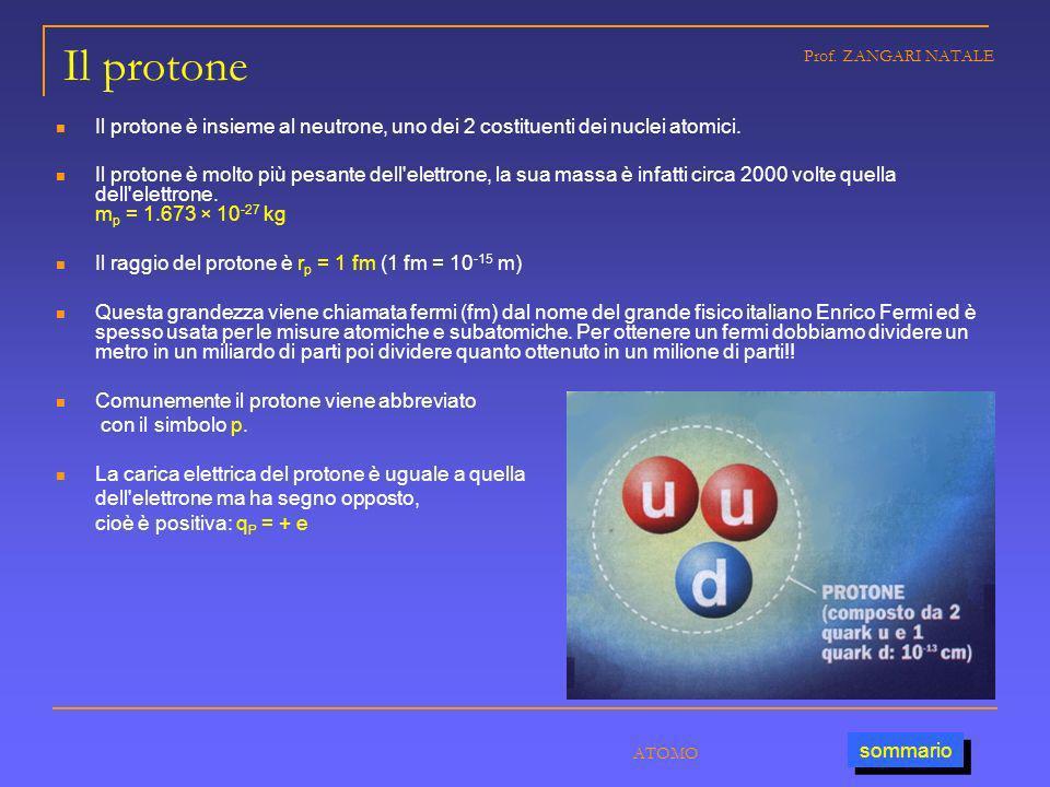 Prof. ZANGARI NATALE ATOMO Lelettrone Delle tre particelle che costituiscono gli atomi, l'elettrone è di gran lunga il più leggero ed il più piccolo.