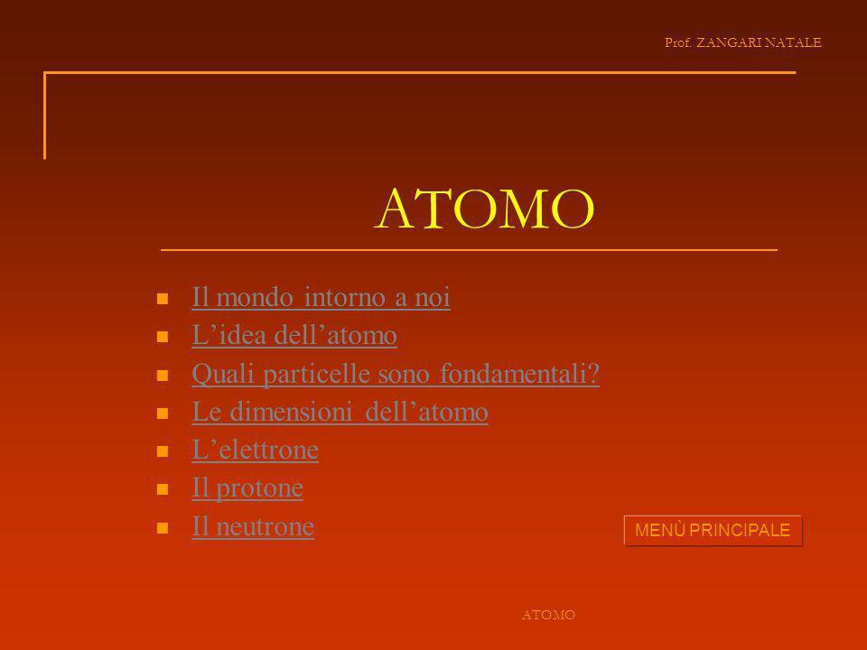 Prof. ZANGARI NATALE ATOMO ATOMO Il mondo intorno a noi Lidea dellatomo Quali particelle sono fondamentali? Le dimensioni dellatomo Lelettrone Il prot