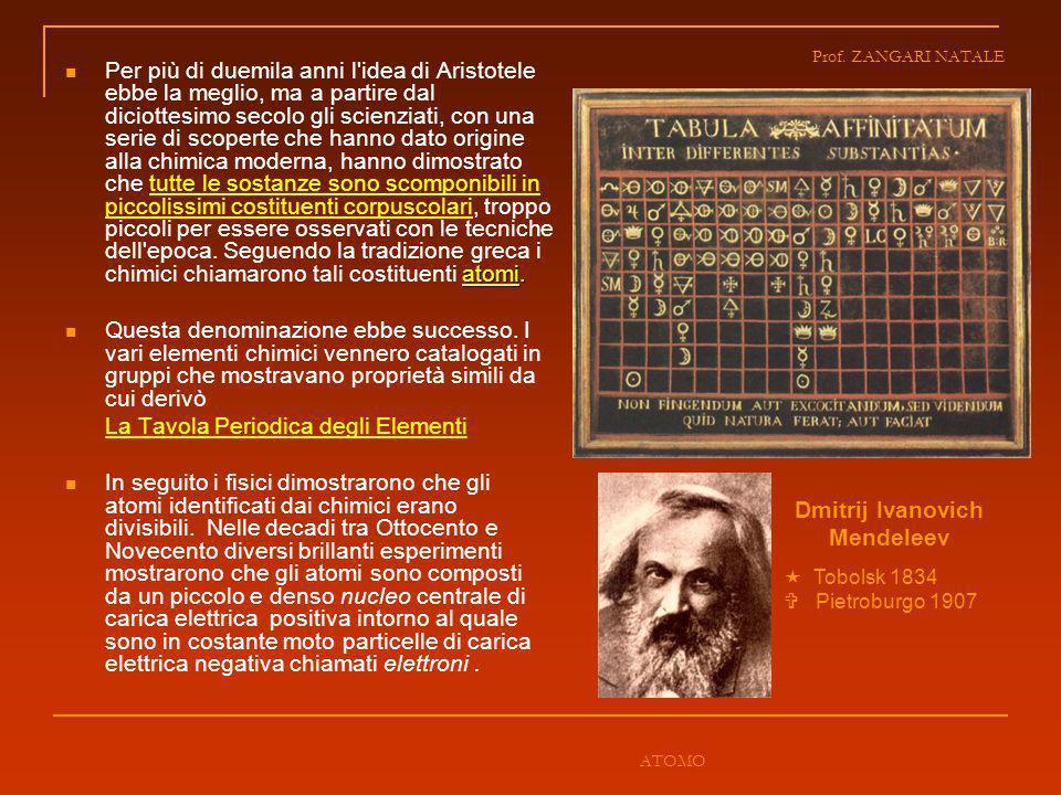 Prof. ZANGARI NATALE ATOMO Lidea dell Atomo L'idea dell'esistenza di tali entità fondamentali risale al tempo dell'antica Grecia, ai filosofi greci Le