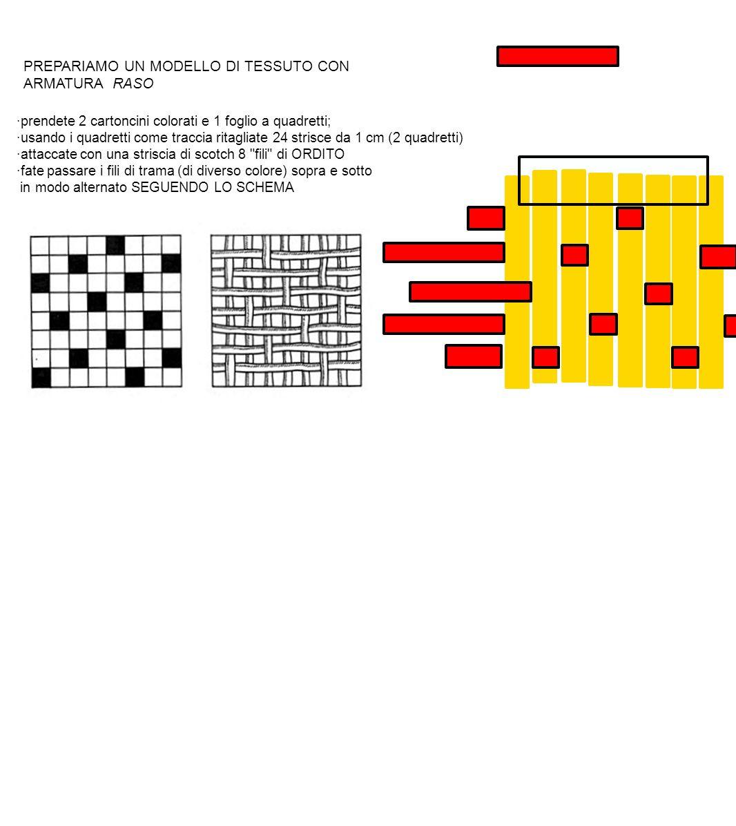 PREPARIAMO UN MODELLO DI TESSUTO CON ARMATURA RASO ·prendete 2 cartoncini colorati e 1 foglio a quadretti; ·usando i quadretti come traccia ritagliate