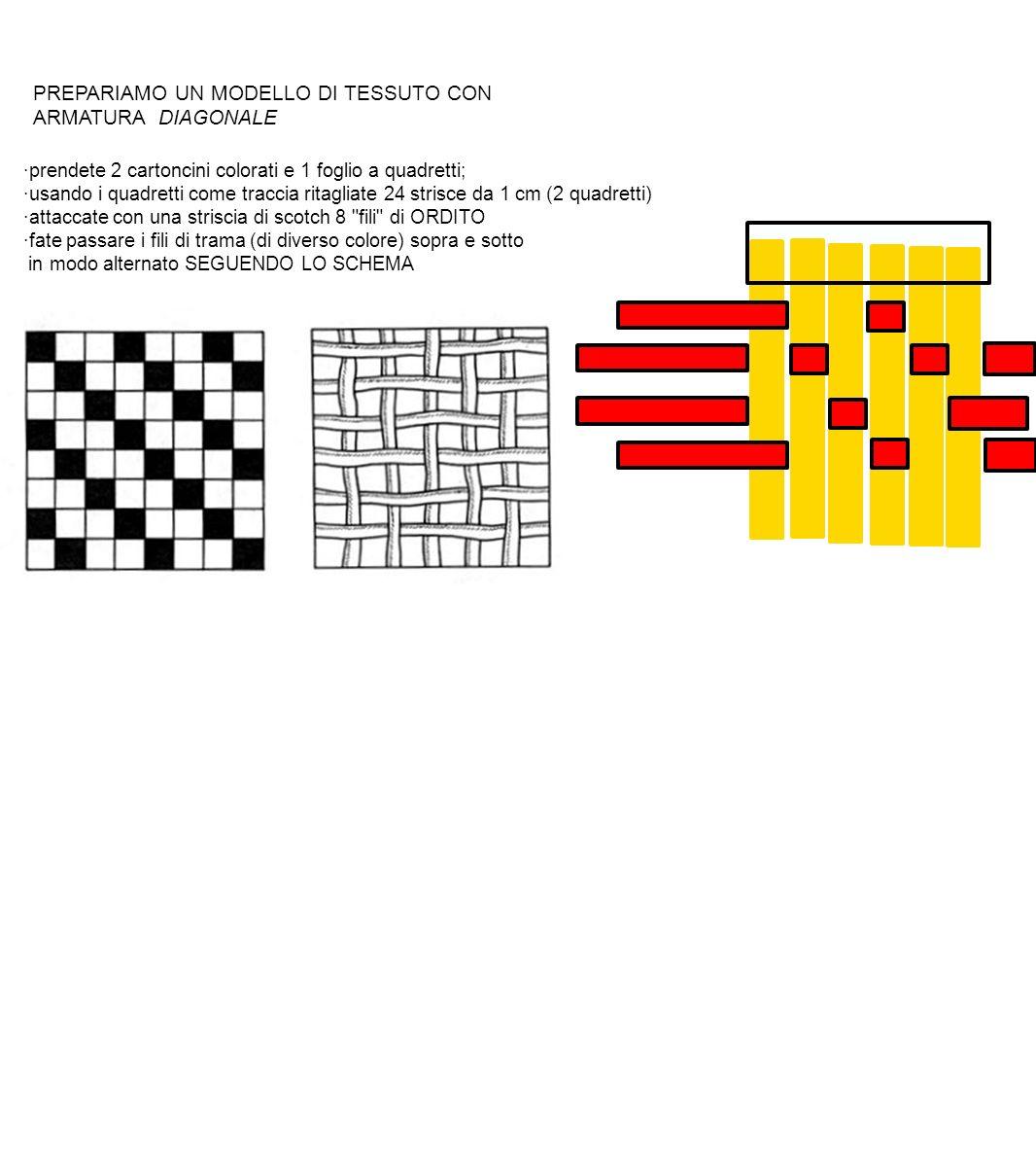 PREPARIAMO UN MODELLO DI TESSUTO CON ARMATURA DIAGONALE ·prendete 2 cartoncini colorati e 1 foglio a quadretti; ·usando i quadretti come traccia ritag