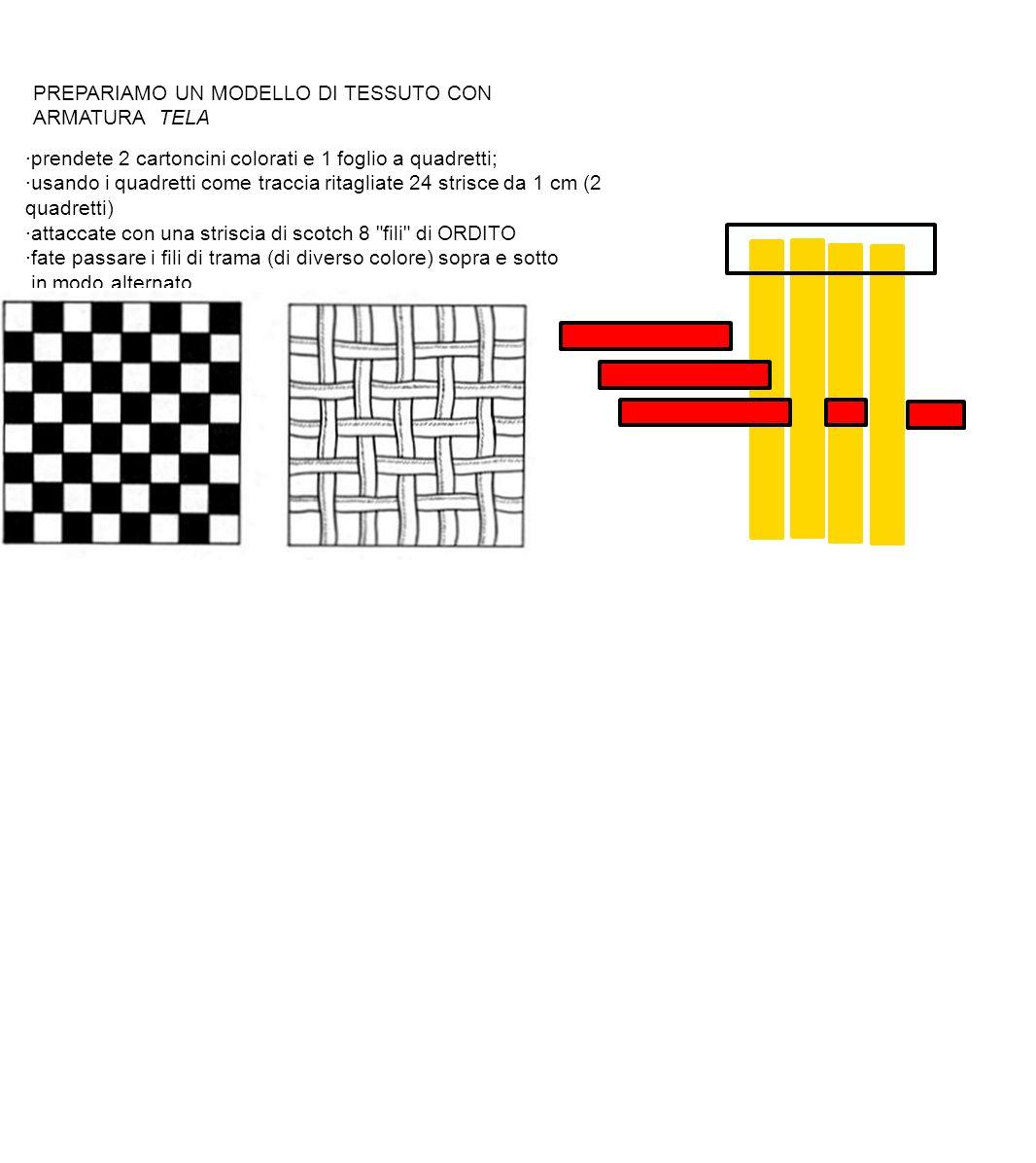 PREPARIAMO UN MODELLO DI TESSUTO CON ARMATURA TELA ·prendete 2 cartoncini colorati e 1 foglio a quadretti; ·usando i quadretti come traccia ritagliate