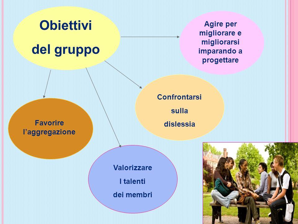 Obiettivi del gruppo Favorire laggregazione Valorizzare I talenti dei membri Confrontarsi sulla dislessia Agire per migliorare e migliorarsi imparando