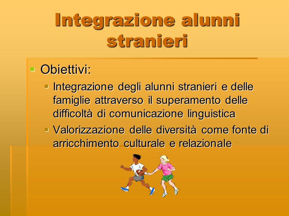 Integrazione alunni stranieri Obiettivi: Obiettivi: Integrazione degli alunni stranieri e delle famiglie attraverso il superamento delle difficoltà di