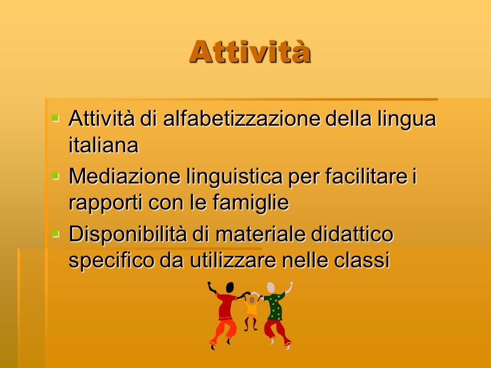 Attività Attività di alfabetizzazione della lingua italiana Attività di alfabetizzazione della lingua italiana Mediazione linguistica per facilitare i