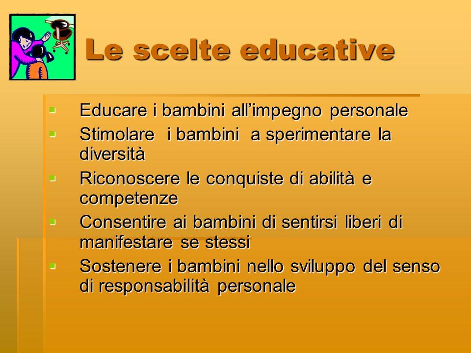 Le discipline e la programmazione Italiano Italiano Lingua straniera Lingua straniera Matematica Matematica Scienze/Ed.alim./Ed.