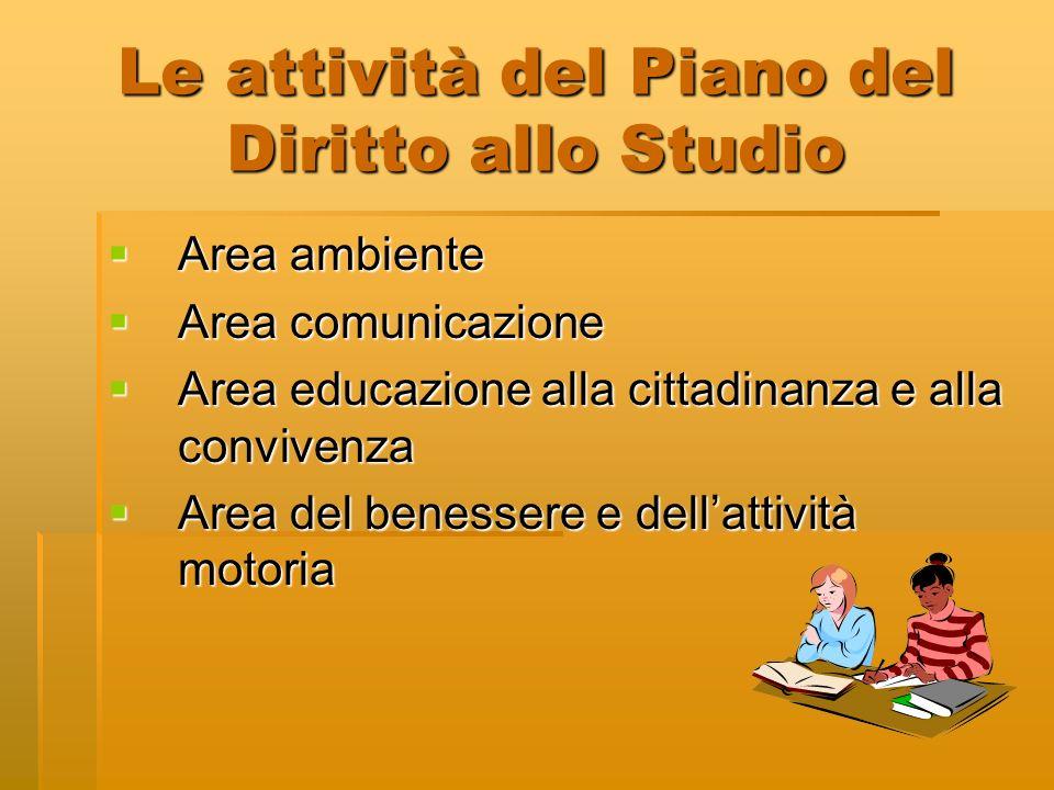 Le attività del Piano del Diritto allo Studio Area ambiente Area ambiente Area comunicazione Area comunicazione Area educazione alla cittadinanza e al