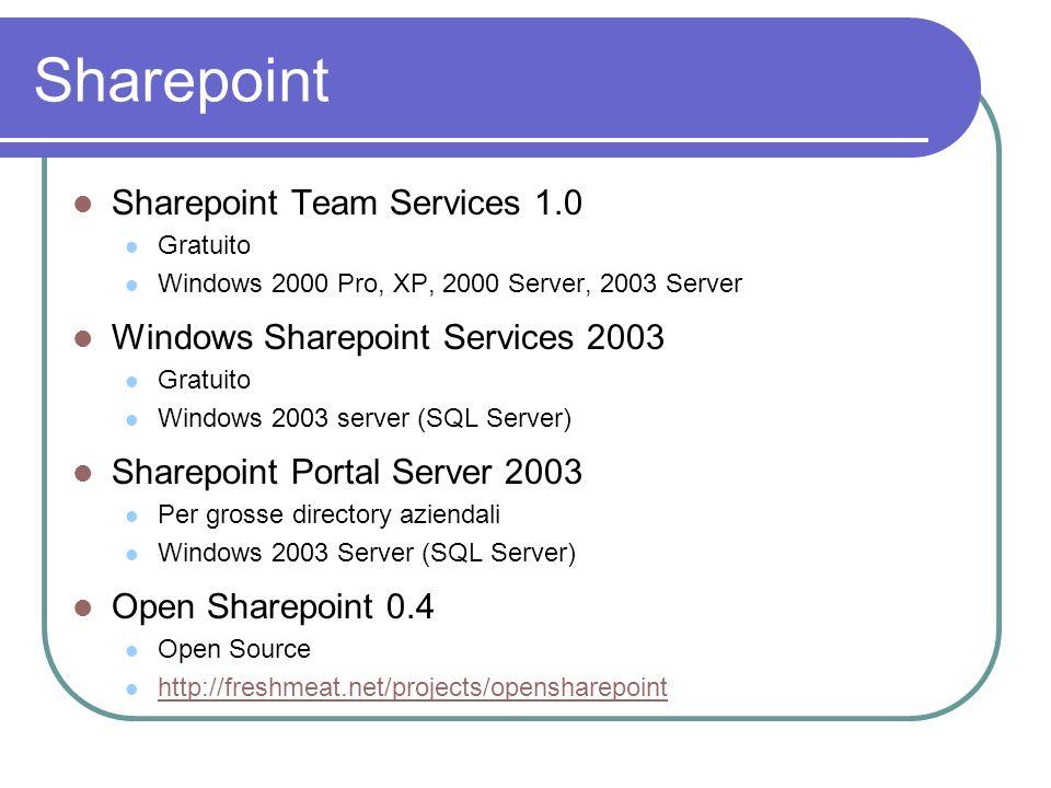 Sharepoint Sharepoint Team Services 1.0 Gratuito Windows 2000 Pro, XP, 2000 Server, 2003 Server Windows Sharepoint Services 2003 Gratuito Windows 2003
