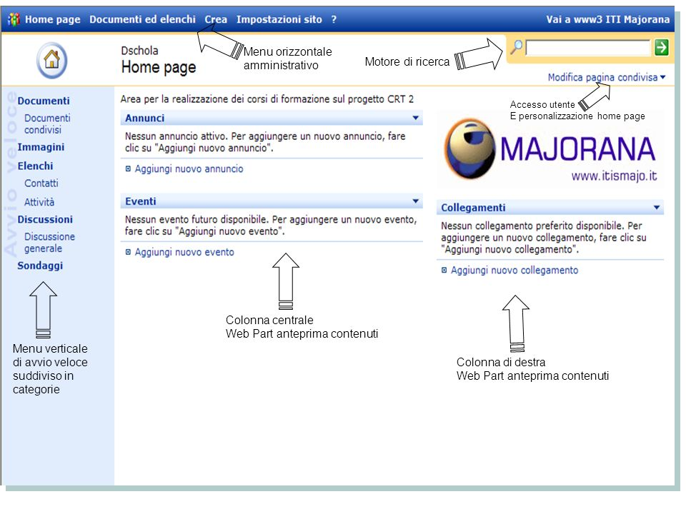 Link http://www.ugisharepoint.it http://www.bluedoglimited.com/Downloads http://www.sharepointexperts.com http://www.sharepointu.com http://www.microsoft.com/technet/prodtechnol/ sppt/wssapps/default.mspx http://www.microsoft.com/technet/prodtechnol/ sppt/wssapps/default.mspx http://www.sharepointcustomization.com http://blogs.tamtam.nl/mart/ http://freshmeat.net/projects/opensharepoint