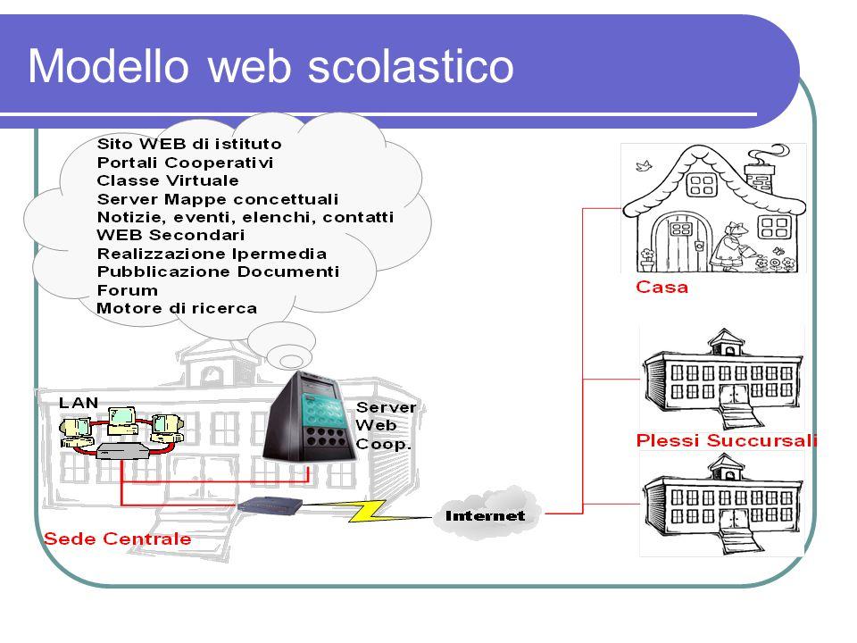 Modello web scolastico