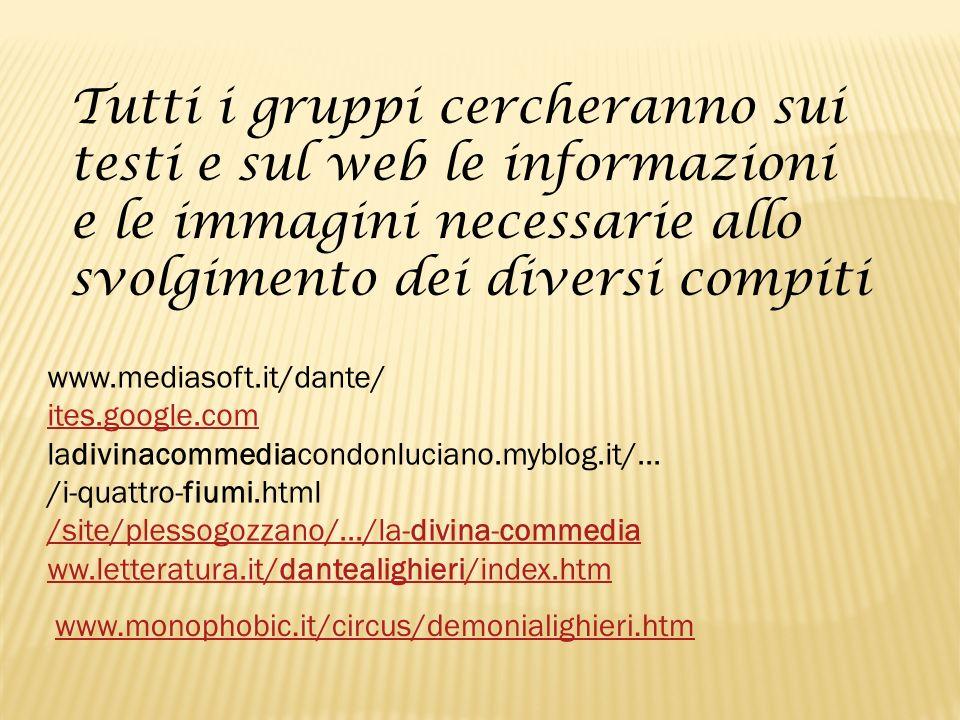 Tutti i gruppi cercheranno sui testi e sul web le informazioni e le immagini necessarie allo svolgimento dei diversi compiti www.mediasoft.it/dante/ ites.google.com ites.google.com ladivinacommediacondonluciano.myblog.it/...