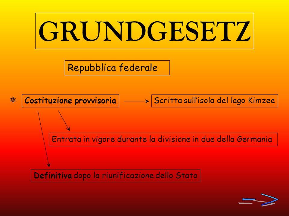 GRUNDGESETZ Costituzione provvisoria Definitiva dopo la riunificazione dello Stato Scritta sullisola del lago Kimzee Entrata in vigore durante la divisione in due della Germania Repubblica federale