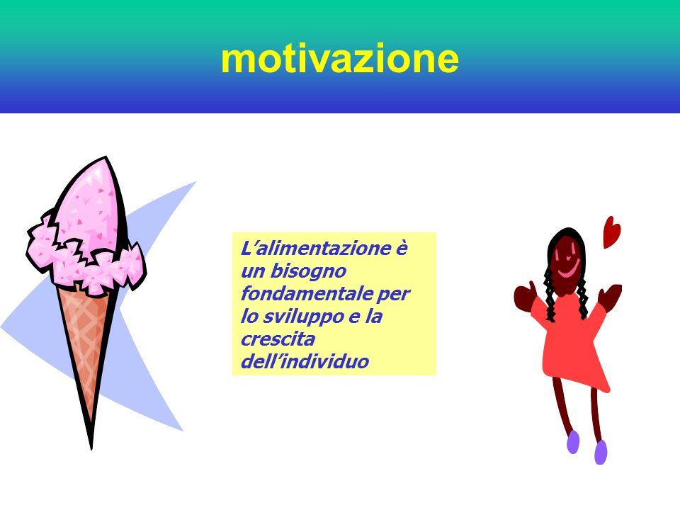 motivazione Lalimentazione è un bisogno fondamentale per lo sviluppo e la crescita dellindividuo