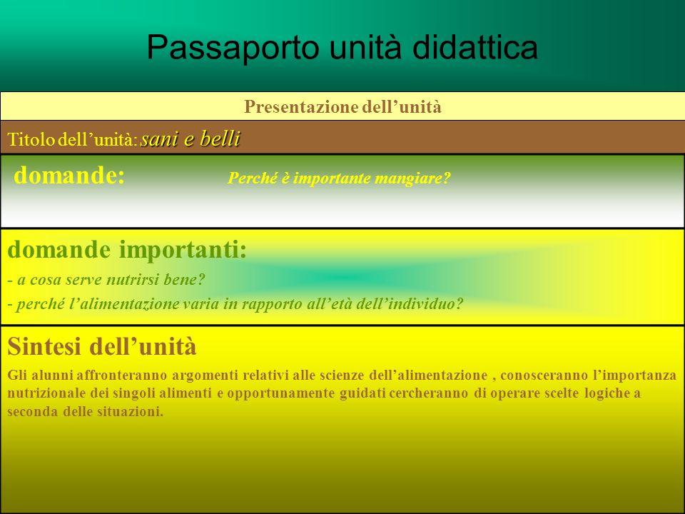 Passaporto unità didattica Obiettivi formativi Obiettivi generali: conoscenze, competenze e capacità - comprendere che lalimentazione è un bisogno fon