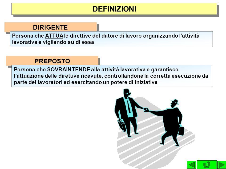 DEFINIZIONI RESPONSABILE SERVIZIO PREVENZIONE E PROTEZIONE (R.S.P.P.) RAPPRESENTANTE DEI LAVORATORI PER LA SICUREZZA (R.L.S.) Persona designata dal D.