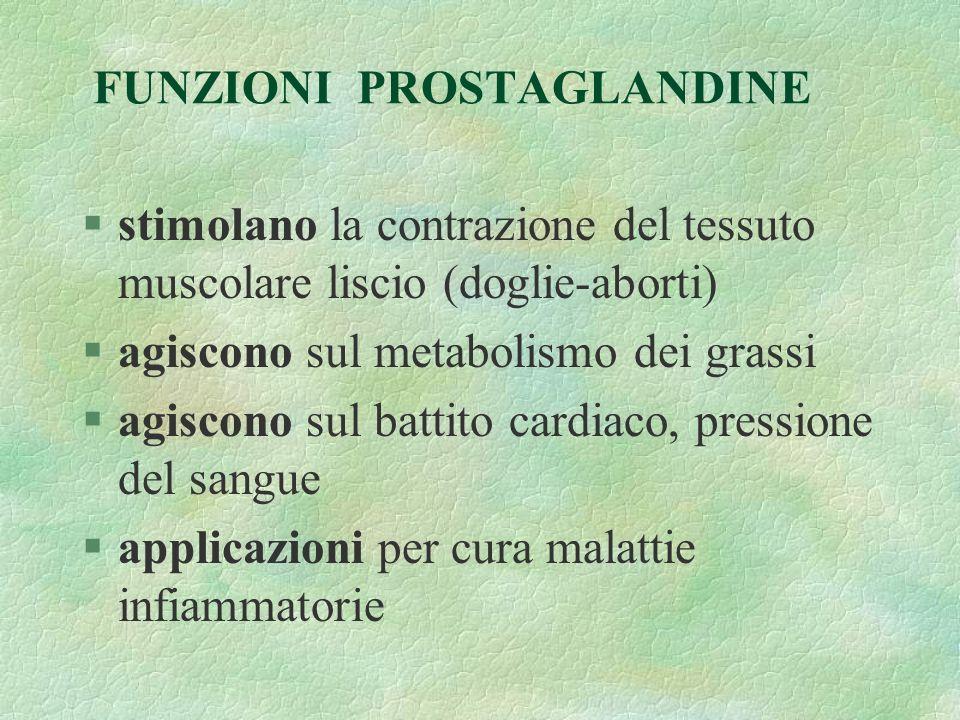 FUNZIONI PROSTAGLANDINE §stimolano la contrazione del tessuto muscolare liscio (doglie-aborti) §agiscono sul metabolismo dei grassi §agiscono sul batt