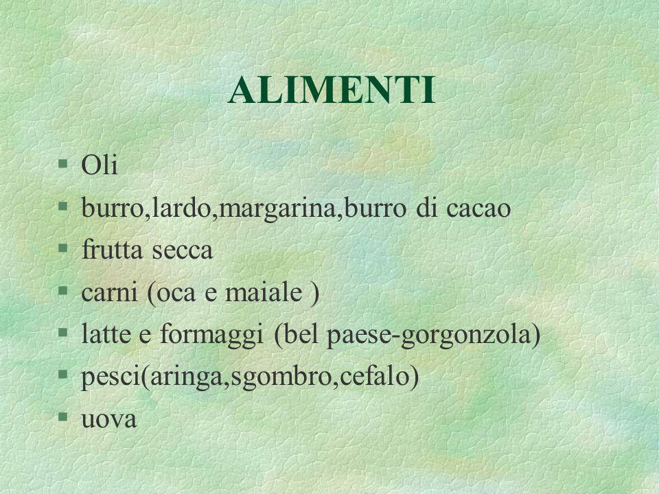 ALIMENTI §Oli §burro,lardo,margarina,burro di cacao §frutta secca §carni (oca e maiale ) §latte e formaggi (bel paese-gorgonzola) §pesci(aringa,sgombr