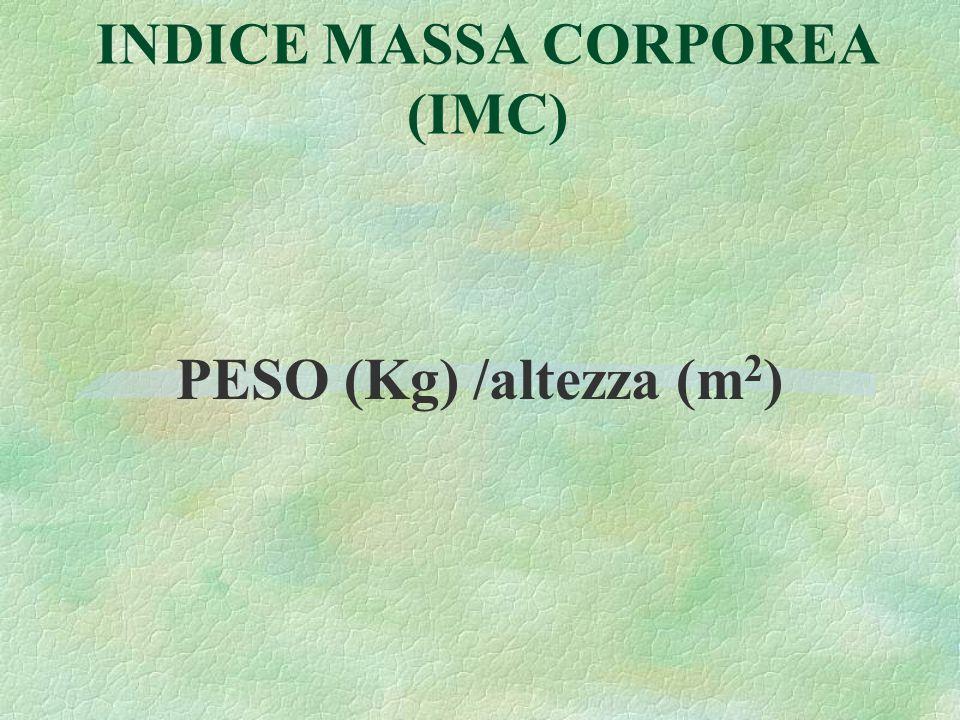 INDICE MASSA CORPOREA (IMC) PESO (Kg) /altezza (m 2 )