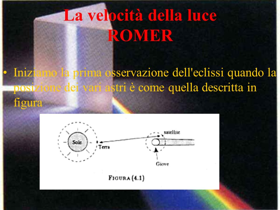 La velocità della luce ROMER Iniziamo la prima osservazione dell'eclissi quando la posizione dei vari astri è come quella descritta in figura