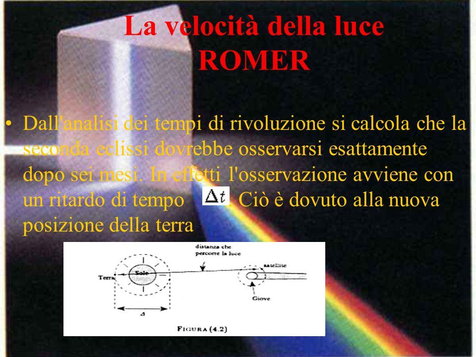 La velocità della luce ROMER Dall'analisi dei tempi di rivoluzione si calcola che la seconda eclissi dovrebbe osservarsi esattamente dopo sei mesi. In