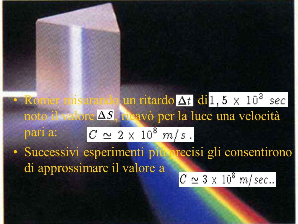 Romer misurando un ritardo di, noto il valore, ricavò per la luce una velocità pari a: Successivi esperimenti più precisi gli consentirono di approssi
