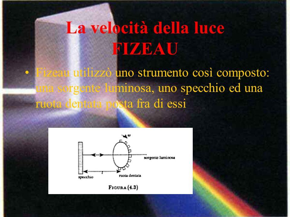 La velocità della luce FIZEAU Fizeau utilizzò uno strumento così composto: una sorgente luminosa, uno specchio ed una ruota dentata posta fra di essi