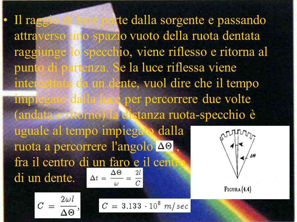 Il raggio di luce parte dalla sorgente e passando attraverso uno spazio vuoto della ruota dentata raggiunge lo specchio, viene riflesso e ritorna al p